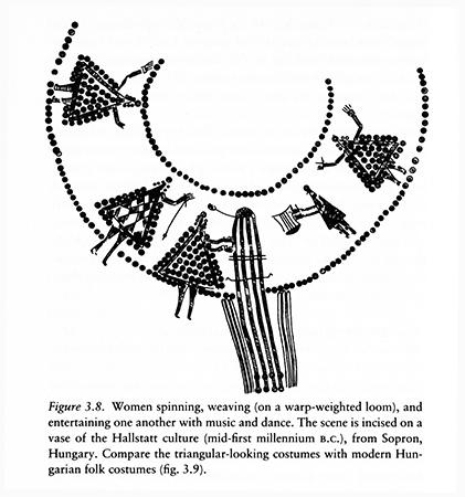 Dibujo de telar en un jarrón húngaro